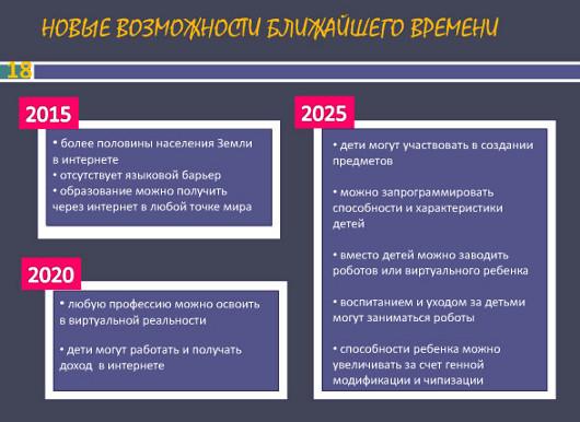Детство-2030