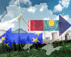 Европейский союз vs Таможенный союз
