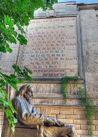 Памятник Менделееву и его периодической таблице, расположенной на стене ВНИИ метрологии им. Менделеева в Санкт-Петербурге