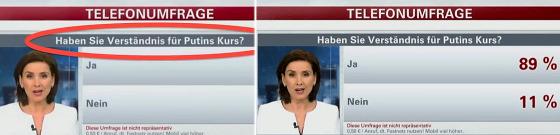 Опрос немецкого телеканала о курсе Путина