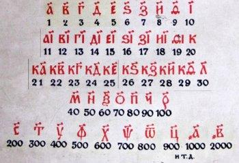 Богослужебная памятка, соотносящая цифры арабские и славянские.